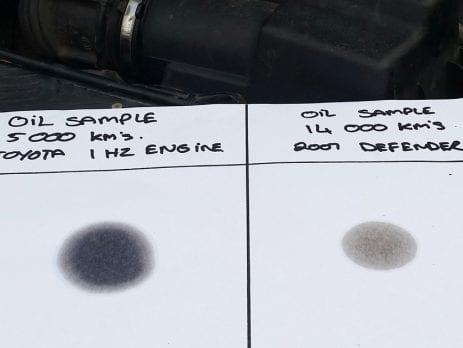 clean diesel oil sample