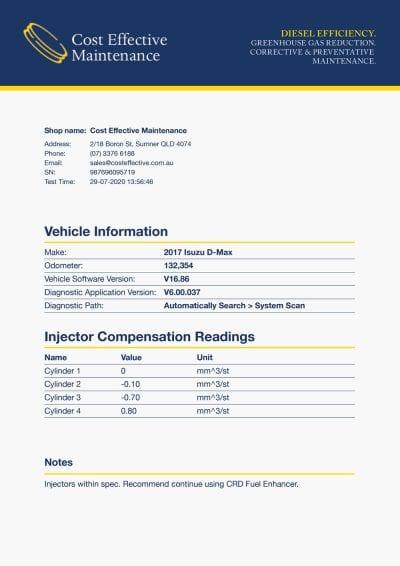 Diesel injector testing report